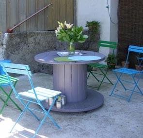 Table touret | abenchaalors.fr