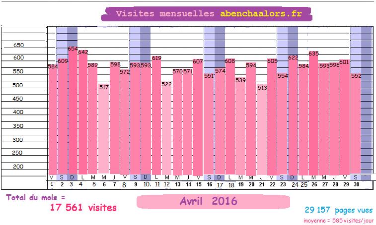2016(04-30)