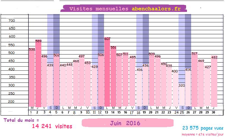 2016(06-30)
