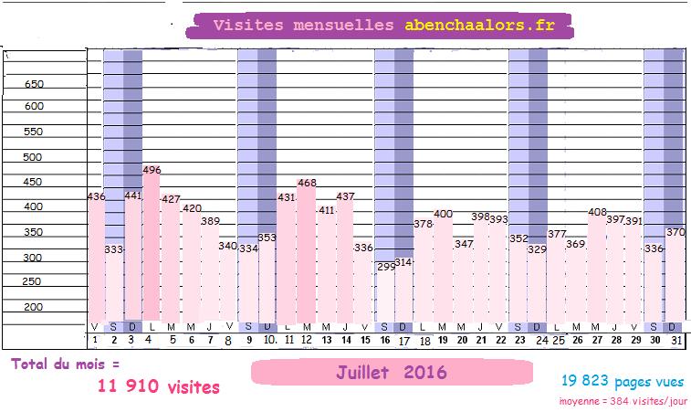 2016(07-31)