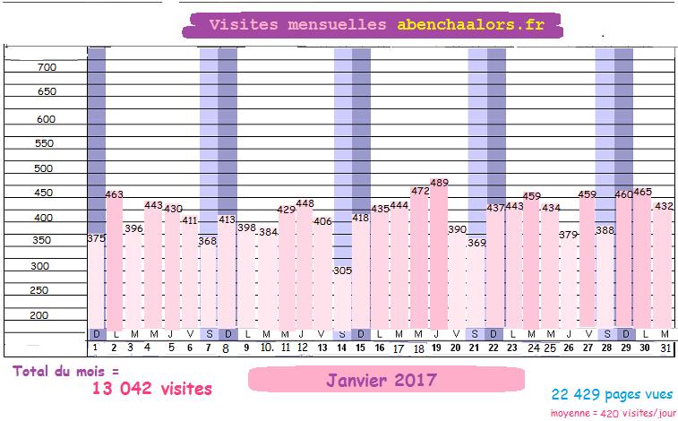 2017(01-31)