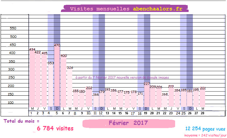 2017(02-28)