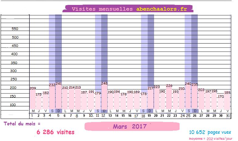 2017(03-31)