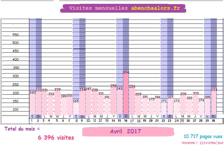 2017(04-30)