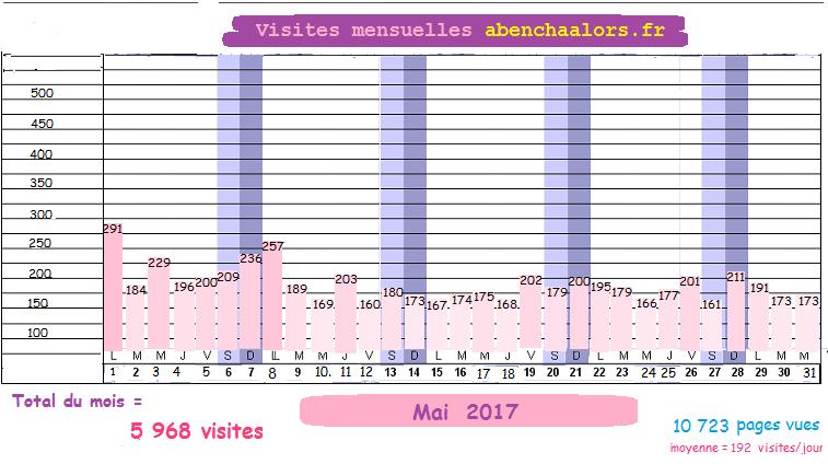 2017(05-31)