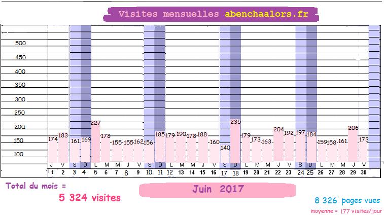 2017(06-30)