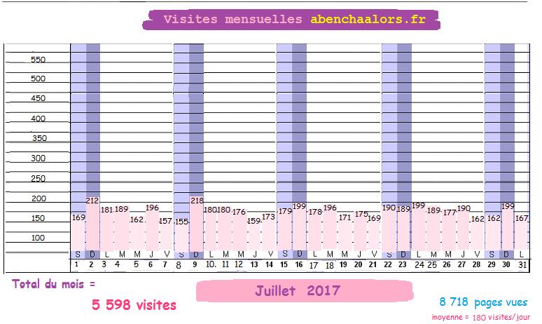2017(07-31)