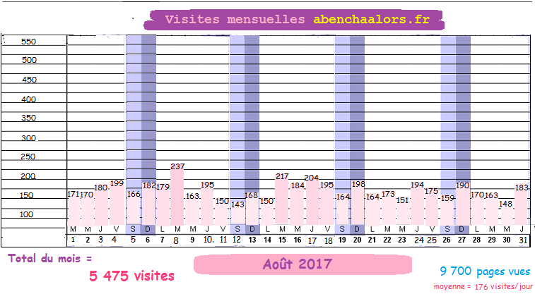 2017(08-31)