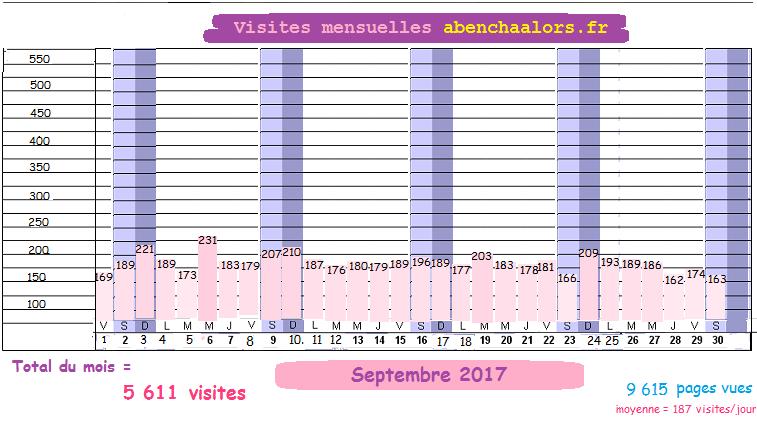 2017(09-30)