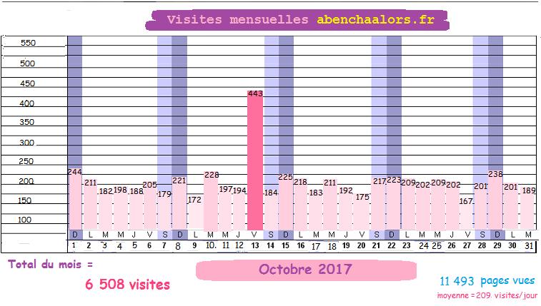 2017(10-31)