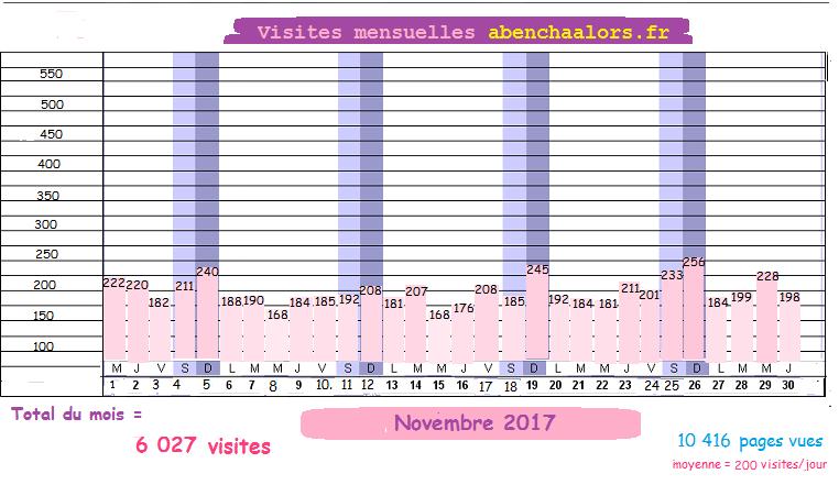 2017(11-30))