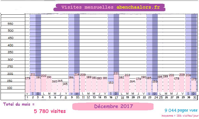 2017(12-31)
