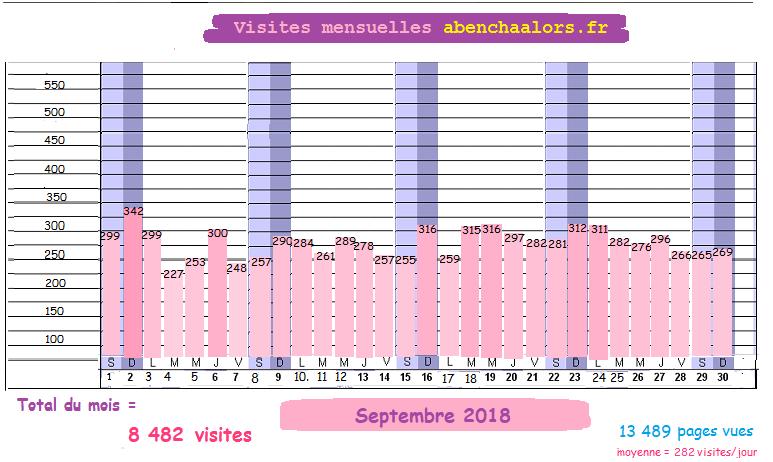 2018 (09-30)