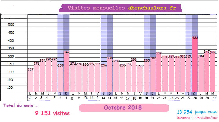 2018 (10-31)