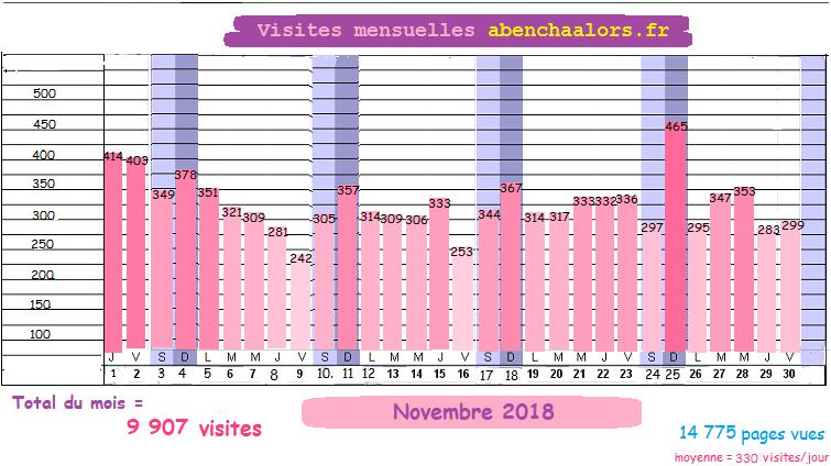 2018 (11-30)