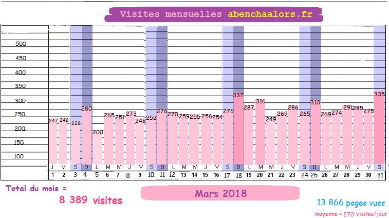 2018(03-31)