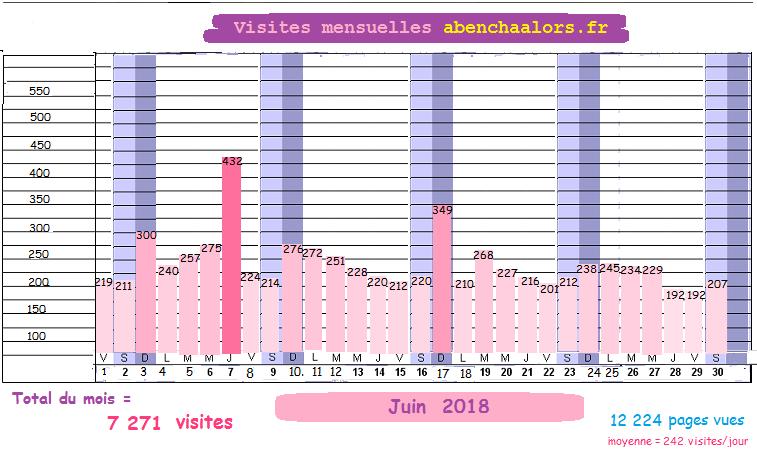 2018(06-30)