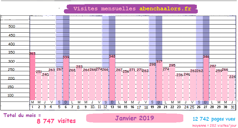 2019 (01-31)