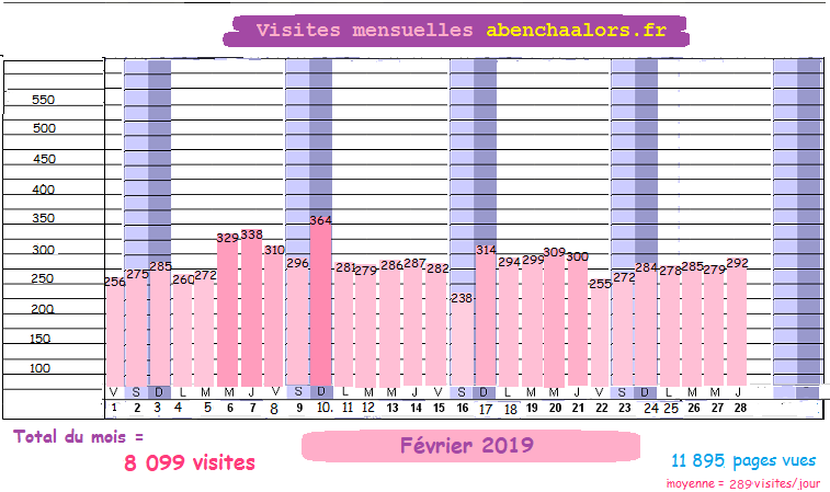 2019 (02-28)