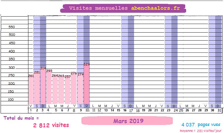 2019 (03-10)