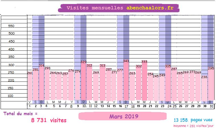 2019 (03-31)