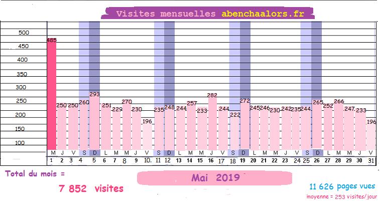 2019 (05-31)