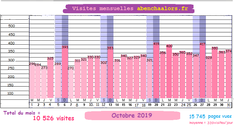 2019 (10-31)