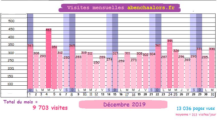 2019 (12-31)
