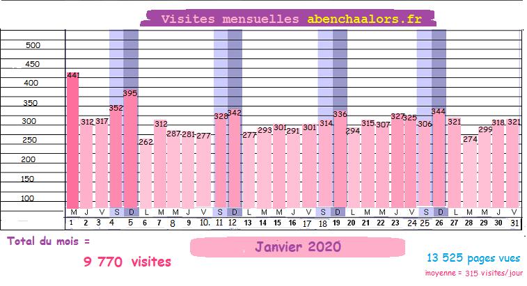 2020 (01-31)