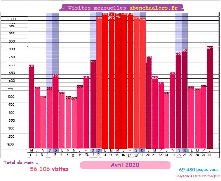 2020 (04-30)