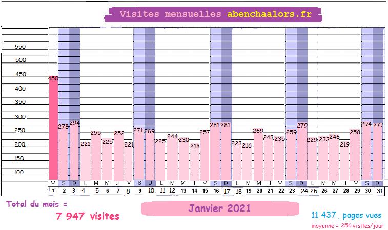 2021 (01-1)