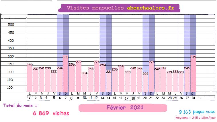 2021 (02-28)