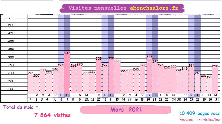 2021 (03-31)