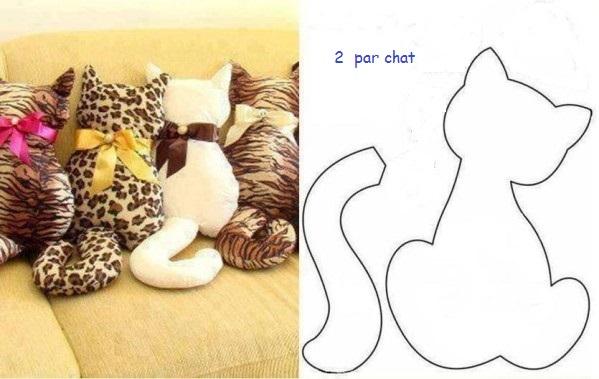 Coussin chat - Comment faire fuir les chats ...
