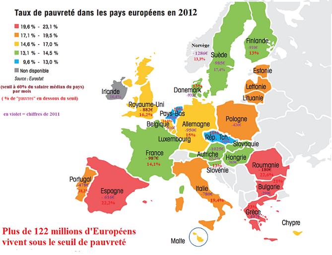 europe-pauvrete-seuil