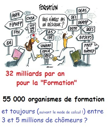 formation-sigles