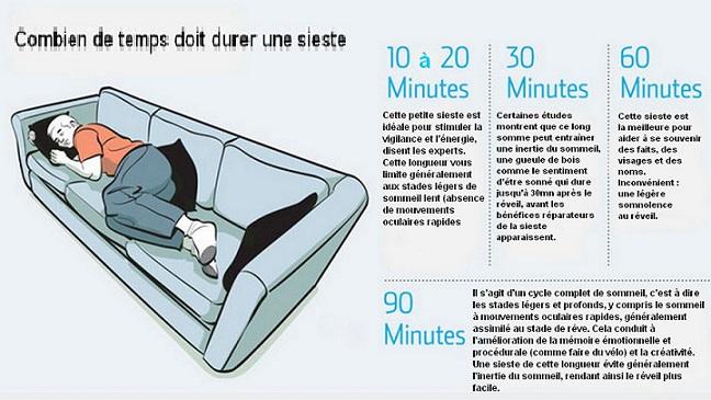 santé sieste-