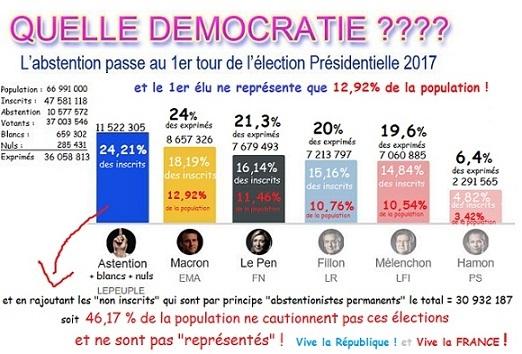 1-élection (1)