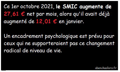 smic 2021